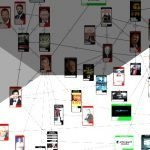 The CIA and Hollywood – Season 2 Linkchart