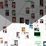 The CIA and Hollywood – Season 2 Linkchart