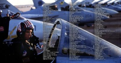 Updated 'Complete' List of DOD Films