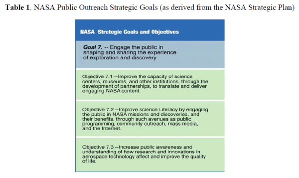 NASA-PublicOutreachStrategicGoals
