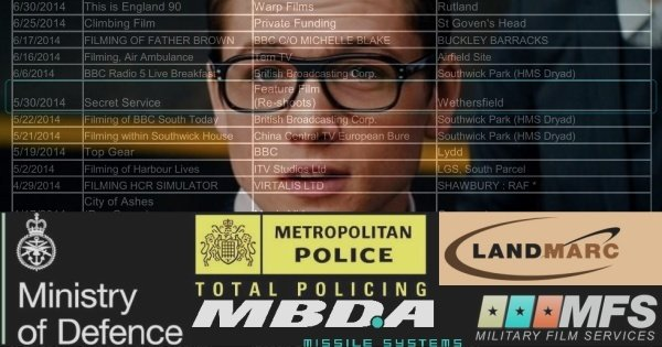 The Secret State Involvement in Kingsman